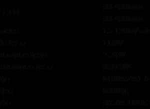 E-430 suurnopeusvannesaha