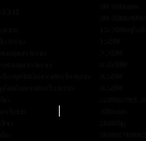 EP-330S suurnopeusvannesaha
