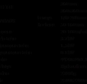 H-360HB automaattinen vannesaha