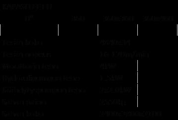FMB ATHENA 34A kapasiteetti ja tekniset tiedot