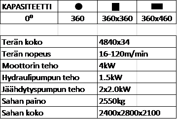 FMB ATHENA 34A 360